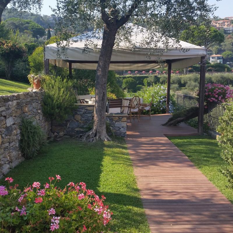 Parchi giardini e terrazze